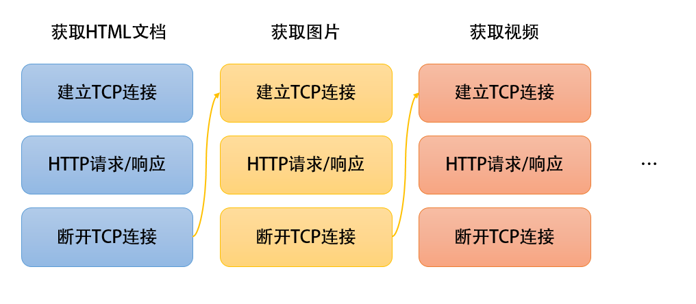 http2_04.png