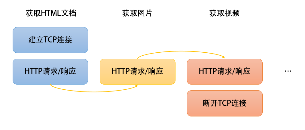 http2_05.png